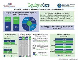 EquityofCareStudy